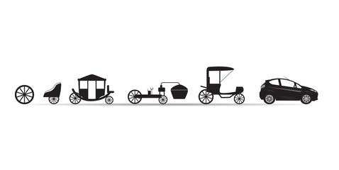 De la roue à l'automobile