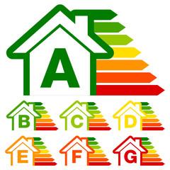 Haus Energieeffizienz Balken