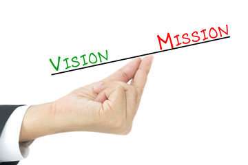 vision and mission concept