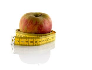 apple measured the meter