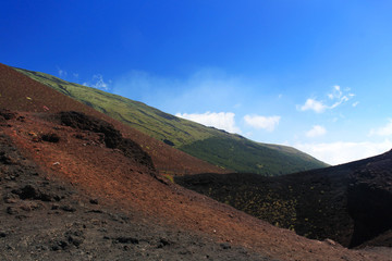 Volcanic Background - Etna