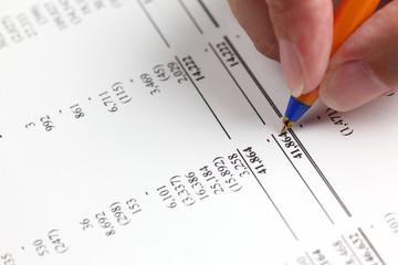Analyzing financial statement