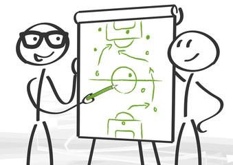 Strategie und Planung