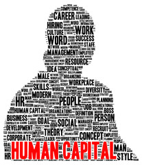 Human capital word cloud shape