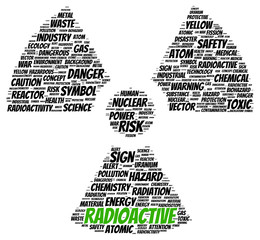 Radioactive word cloud shape