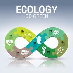 infinity, ecology idea