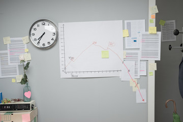 Business failure chart on office wall
