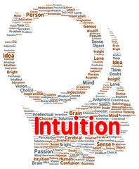 Intuition word cloud shape