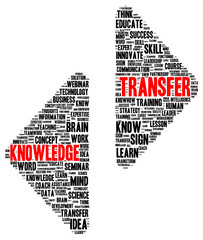 Knowledge transfer word cloud shape