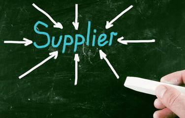 supplier concept