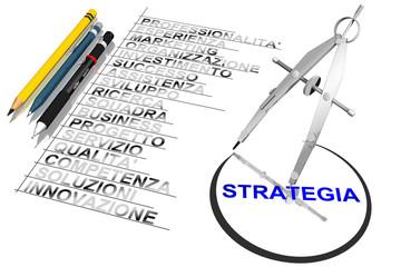 Strategia Impresa