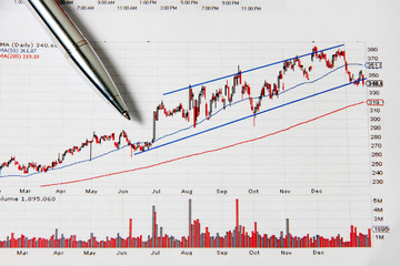 Finance chart with pen on table