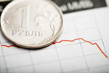 Rate of the Russian rouble (shallow DOF)