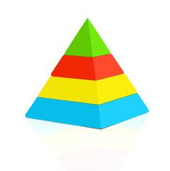 Pyramide mit leeren Feldern