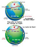 Pôles - Passages au Nord - Distances