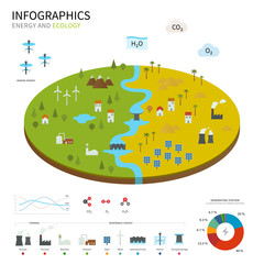 Energy industry and ecology vector map