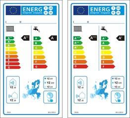 Heat pump combination heaters in seasonal space heating label