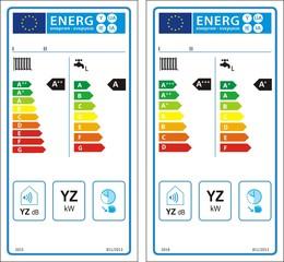 Boiler combination heaters in seasonal space heating en. label