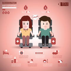 Couple blood donation infographics