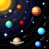 Fototapety Colorful vector solar system