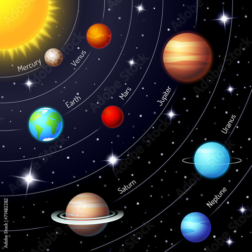 Fototapeta Colorful vector solar system