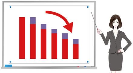 女性 グラフ ダウン