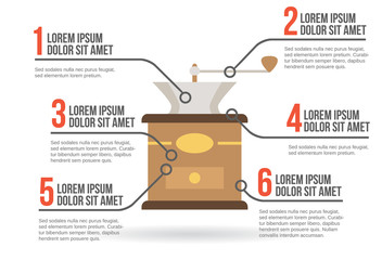 Coffee mill infographic, vector illustration