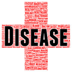 Disease word cloud shape