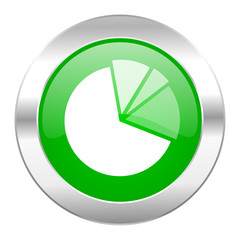 diagram green circle chrome web icon isolated