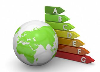 World Energy Saving - 3D