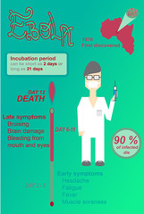 Ebola virus infography with facts