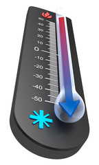 Thermometer : Temperature decline