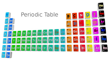 PSE Periodic Table