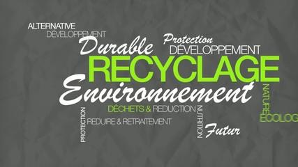 Recyclage Environnement déveoppement durable nuage de mots