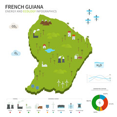 Energy industry and ecology of French Guiana