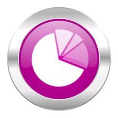 diagram violet circle chrome web icon isolated