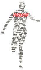 Parkour word cloud shape