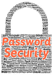 Password security word cloud shape