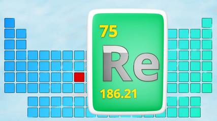 PSE Rhenium