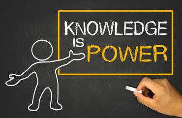 knowledge is power and small people on chalkboard