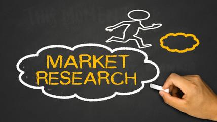 market research concept:small person on idea cloud