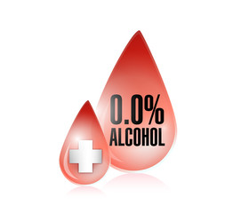 0 percent alcohol blood level illustration