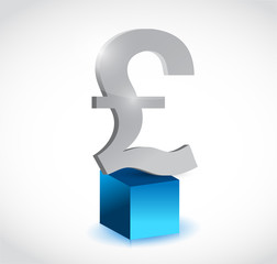 british pound currency symbol over a cube