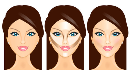 Vector illustration face before and after contouring
