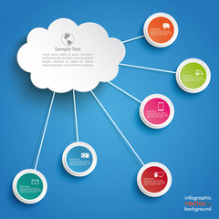 Cloud Computing 5 Circles Blue Sky