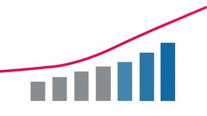 Grafico di crescita del business