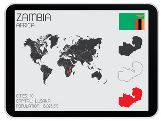 Set of Infographic Elements for the Country of Zambia
