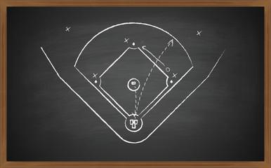 baseball court on board