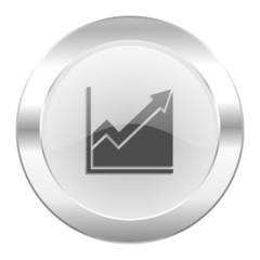 histogram chrome web icon isolated