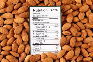 Nutrition facts of almonds